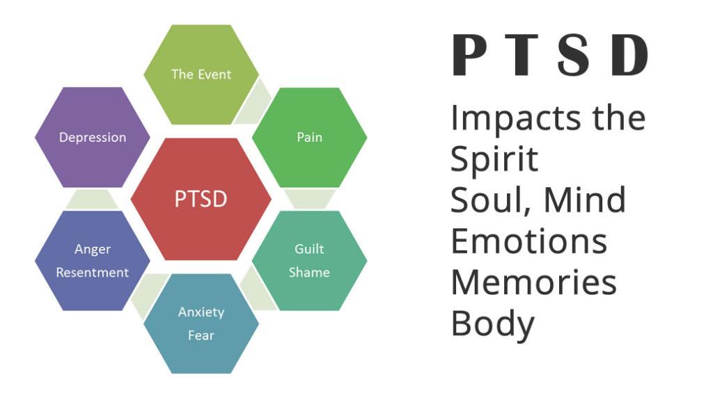 LO STATO DELL'ARTE SUGLI EFFETTI DELL'ATTIVITÀ FISICA NEL PTSD (disturbo da stress post-traumatico)