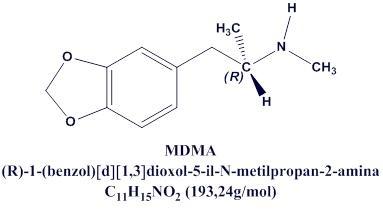 SULL'USO DEGLI PSICHEDELICI IN PSICHIATRIA: L'MDMA NEL TRATTAMENTO DEL DISTURBO POST-TRAUMATICO